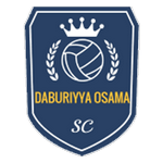 Daburiyya Osama