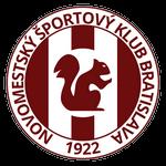 Sport Ladies Club Banská Bystrica